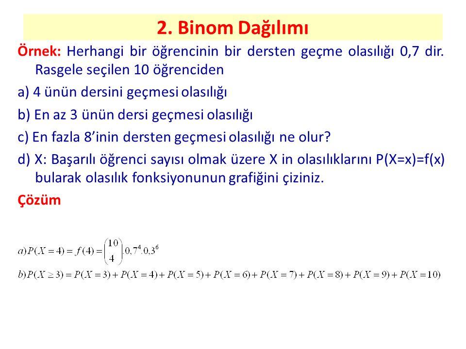 2. Binom Dağılımı Örnek: Herhangi bir öğrencinin bir dersten geçme olasılığı 0,7 dir. Rasgele seçilen 10 öğrenciden.