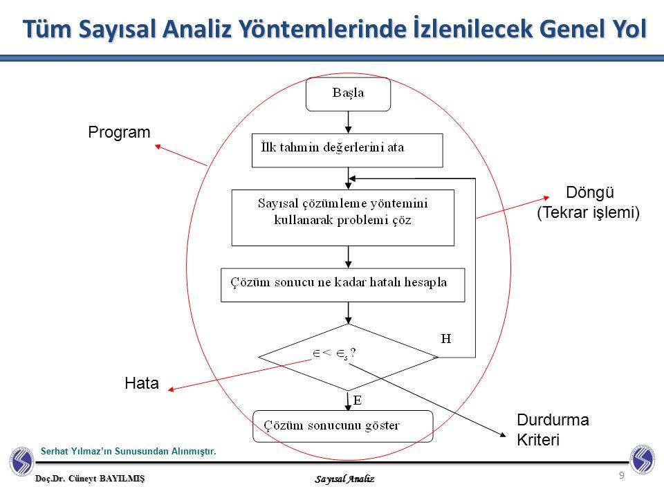 Tüm Sayısal Analiz Yöntemlerinde İzlenilecek Genel Yol