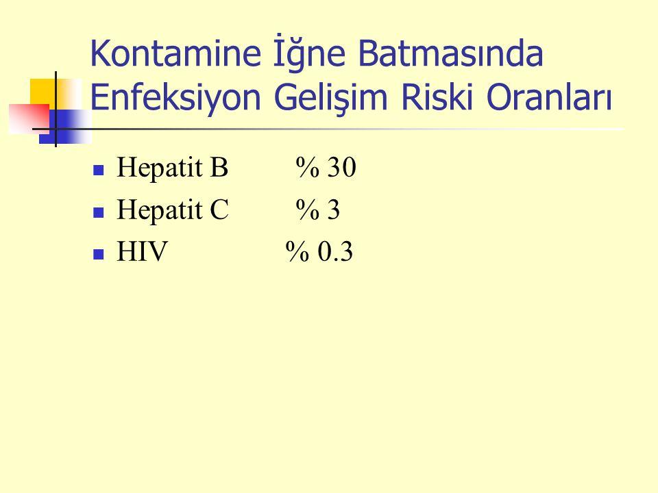 Kontamine İğne Batmasında Enfeksiyon Gelişim Riski Oranları