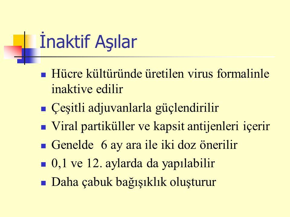 İnaktif Aşılar Hücre kültüründe üretilen virus formalinle inaktive edilir. Çeşitli adjuvanlarla güçlendirilir.