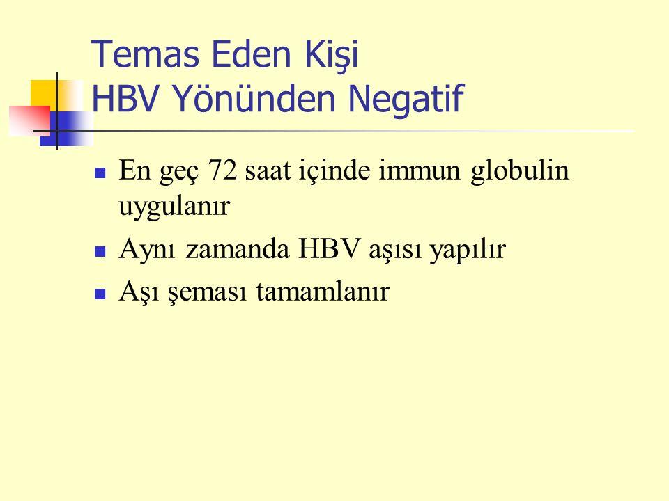 Temas Eden Kişi HBV Yönünden Negatif