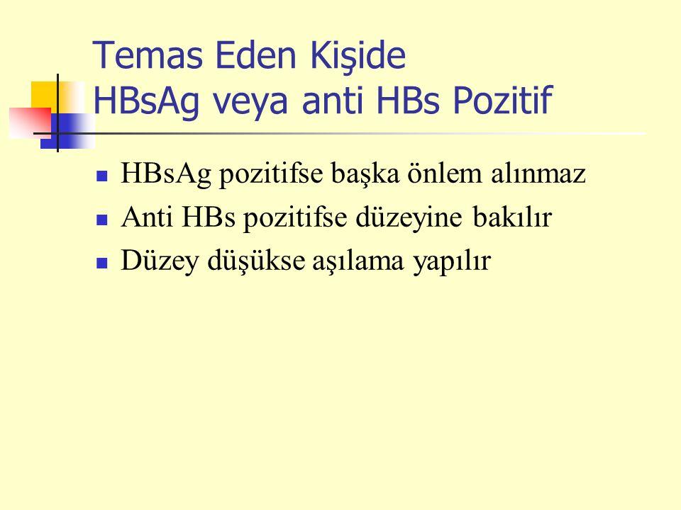 Temas Eden Kişide HBsAg veya anti HBs Pozitif