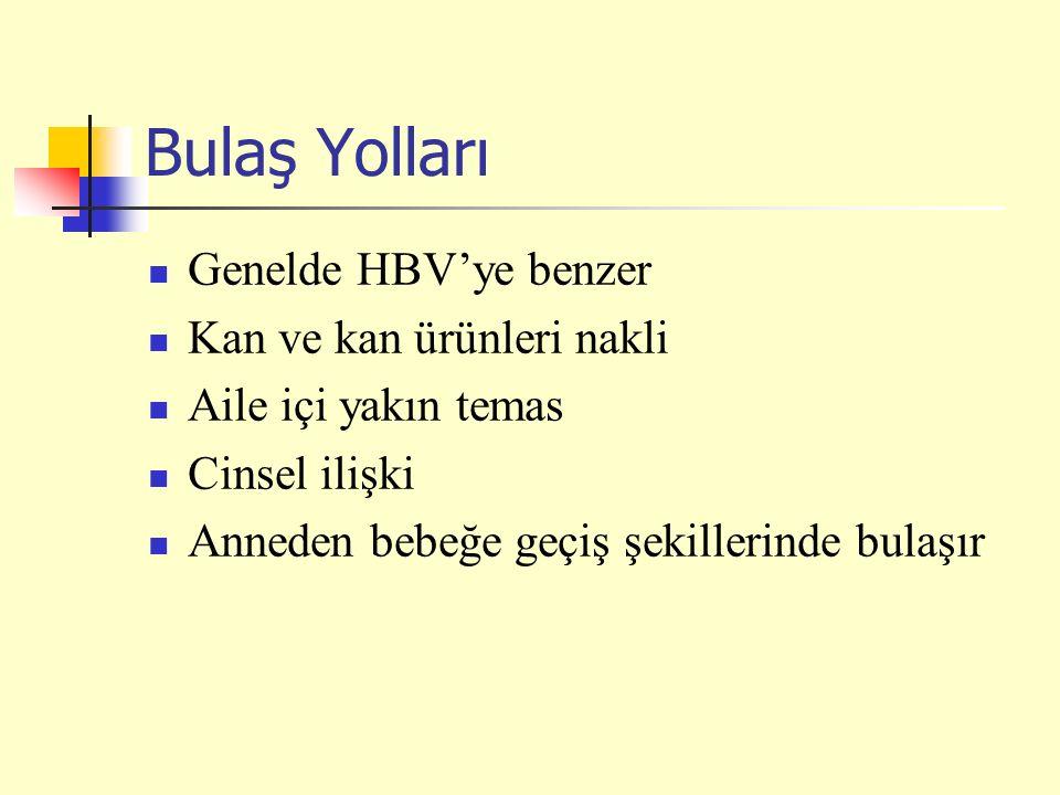 Bulaş Yolları Genelde HBV'ye benzer Kan ve kan ürünleri nakli