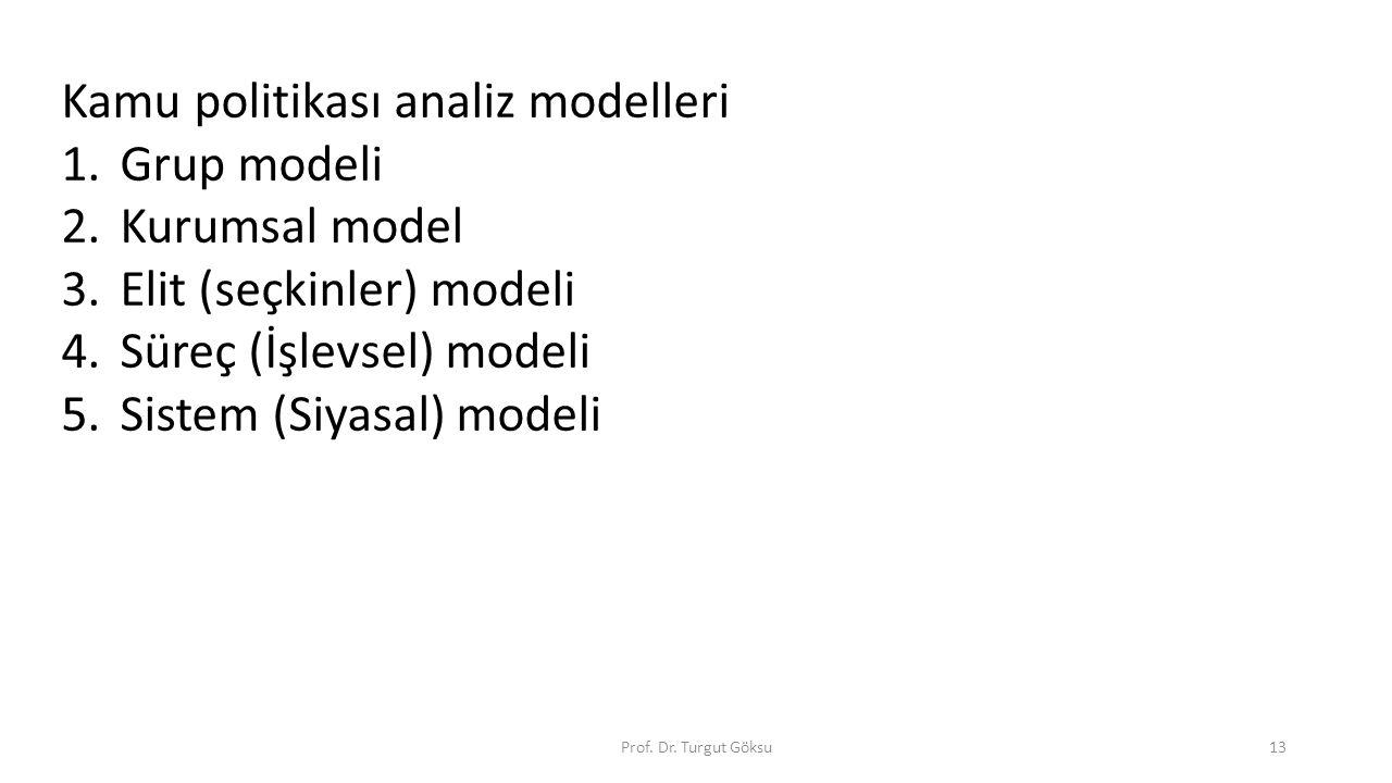 Kamu politikası analiz modelleri Grup modeli Kurumsal model