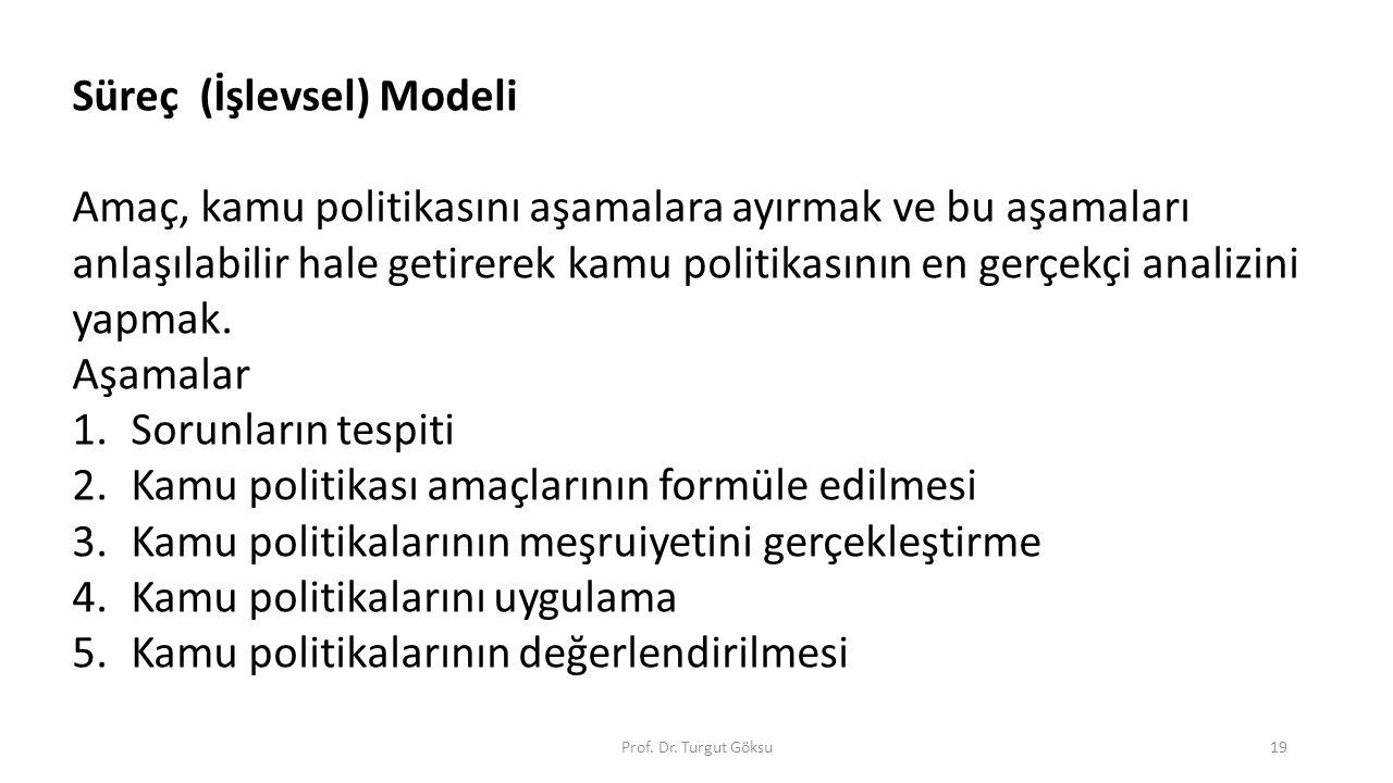 Süreç (İşlevsel) Modeli