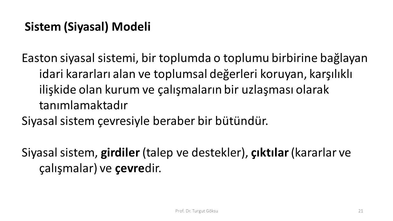 Sistem (Siyasal) Modeli