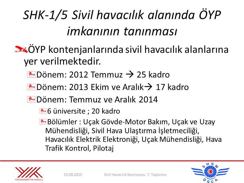 SHK-1/5 Sivil havacılık alanında ÖYP imkanının tanınması