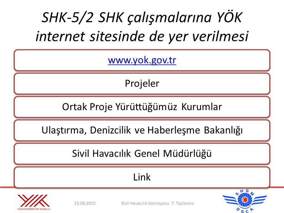 SHK-5/2 SHK çalışmalarına YÖK internet sitesinde de yer verilmesi