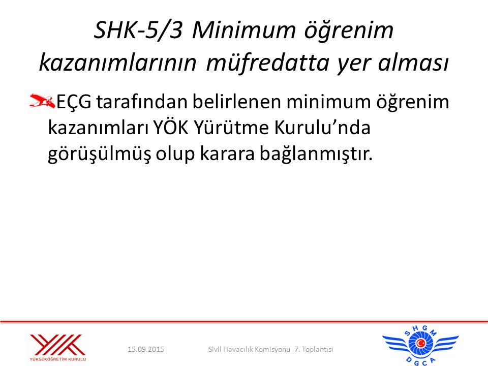 SHK-5/3 Minimum öğrenim kazanımlarının müfredatta yer alması