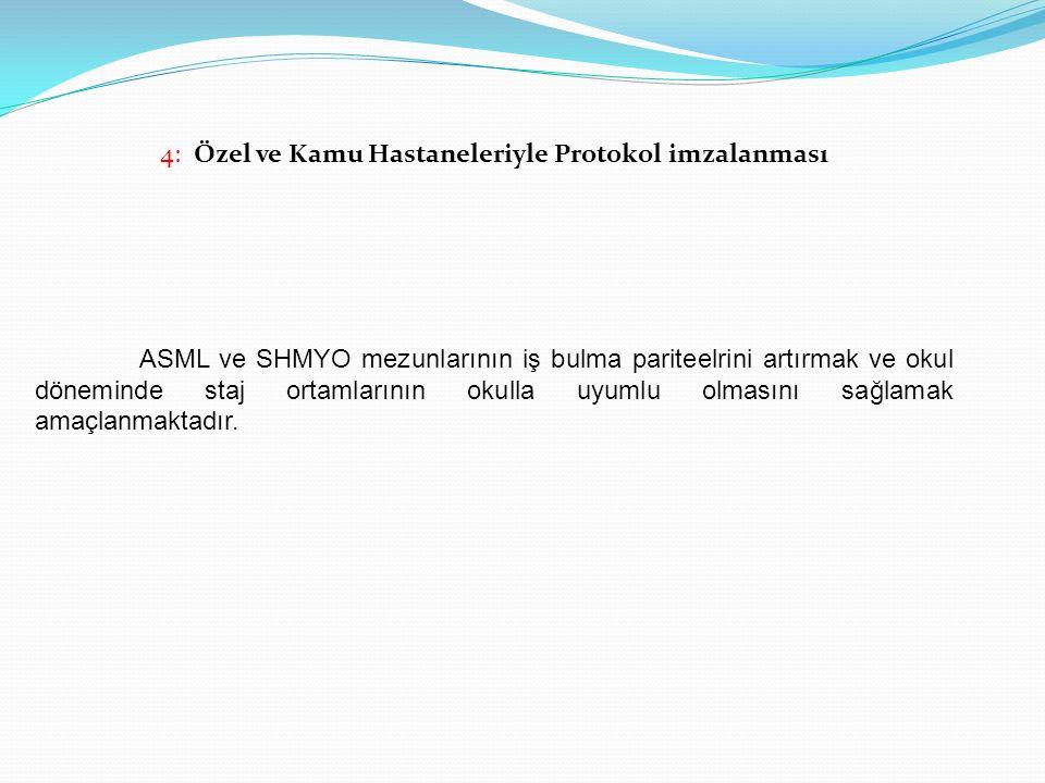 4: Özel ve Kamu Hastaneleriyle Protokol imzalanması