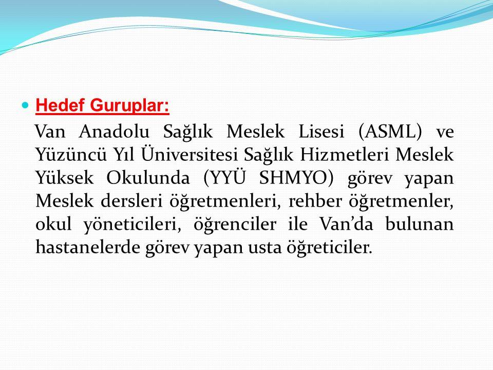Hedef Guruplar: