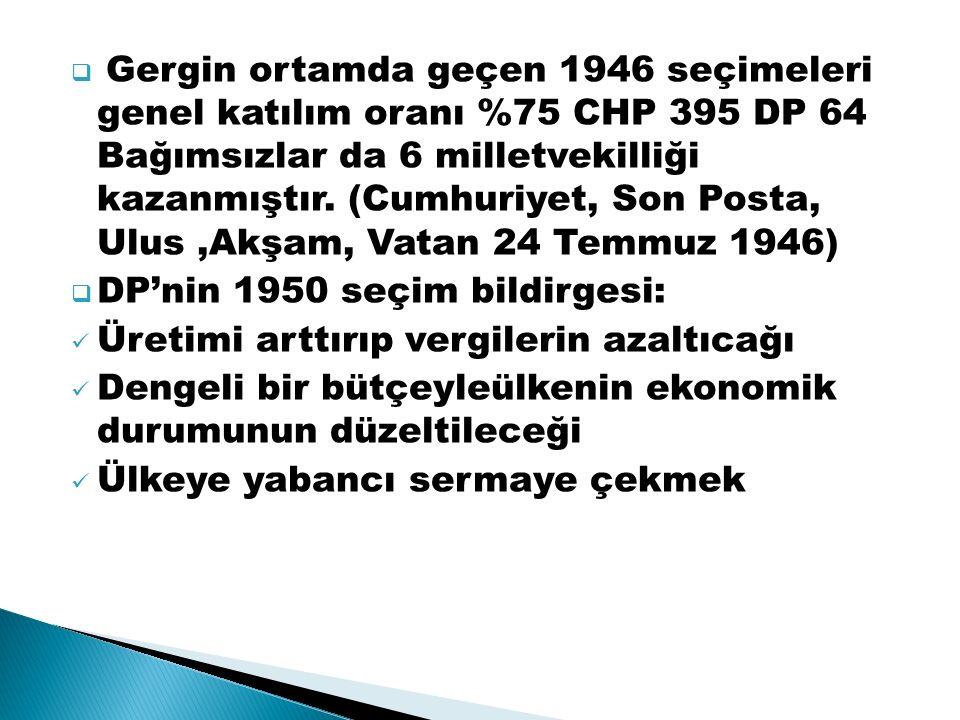 Gergin ortamda geçen 1946 seçimeleri genel katılım oranı %75 CHP 395 DP 64 Bağımsızlar da 6 milletvekilliği kazanmıştır. (Cumhuriyet, Son Posta, Ulus ,Akşam, Vatan 24 Temmuz 1946)