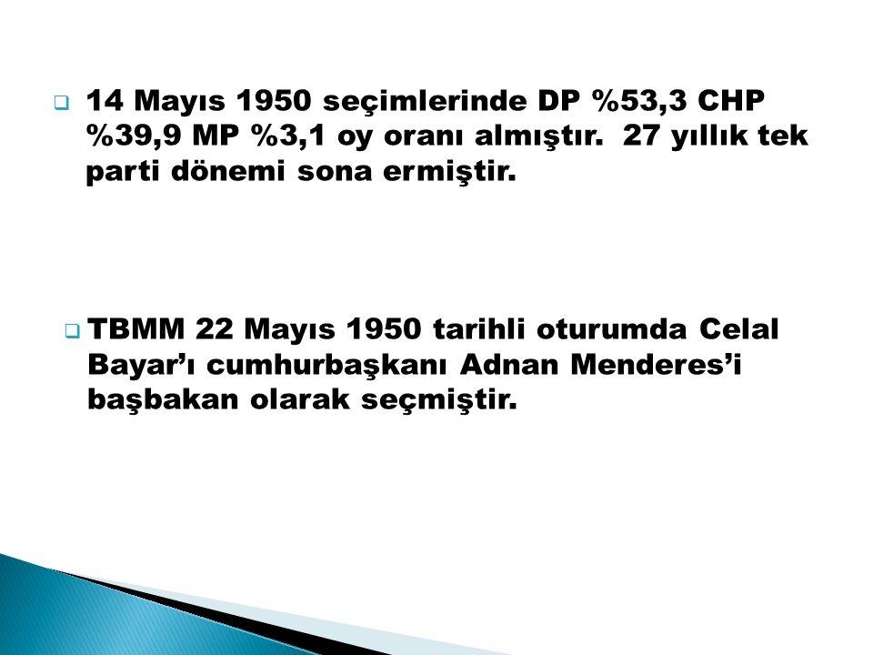 14 Mayıs 1950 seçimlerinde DP %53,3 CHP %39,9 MP %3,1 oy oranı almıştır. 27 yıllık tek parti dönemi sona ermiştir.