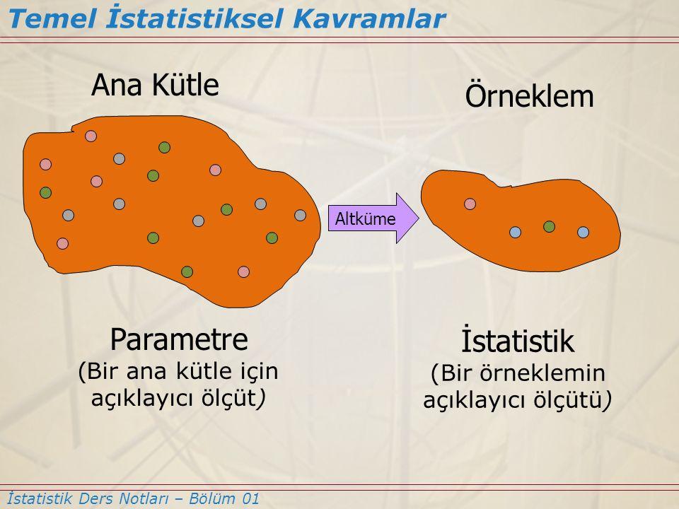 Ana Kütle Örneklem Parametre İstatistik Temel İstatistiksel Kavramlar