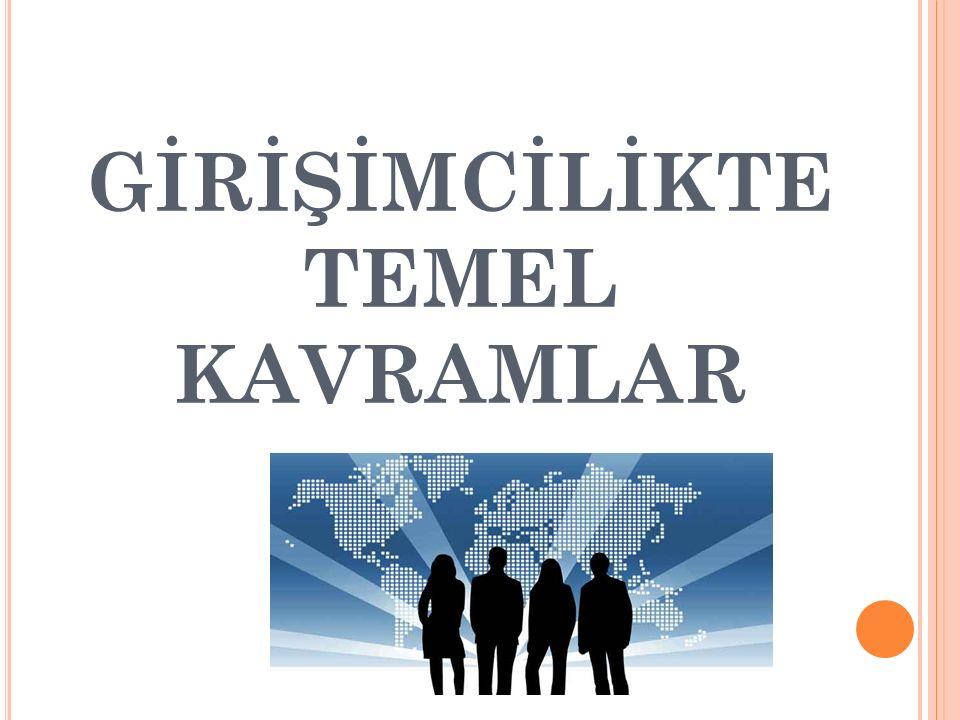 GİRİŞİMCİLİKTE TEMEL KAVRAMLAR