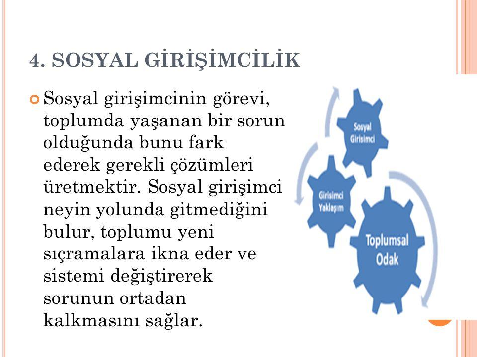 4. SOSYAL GİRİŞİMCİLİK
