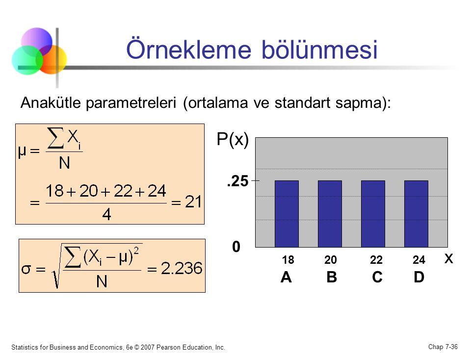 Örnekleme bölünmesi P(x) x