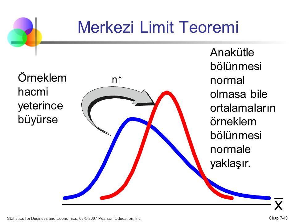 Merkezi Limit Teoremi Anakütle bölünmesi normal olmasa bile ortalamaların örneklem bölünmesi normale yaklaşır.