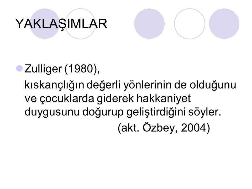 YAKLAŞIMLAR Zulliger (1980),