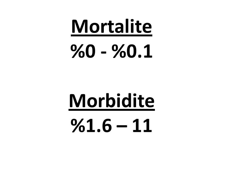 Mortalite %0 - %0.1 Morbidite %1.6 – 11