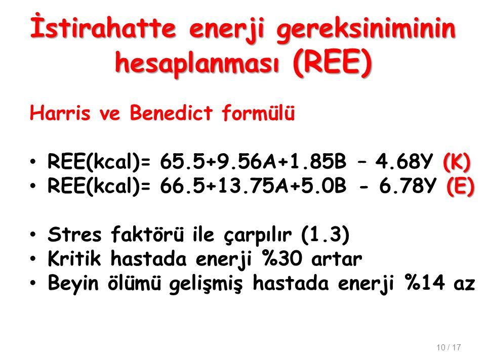 İstirahatte enerji gereksiniminin hesaplanması (REE)