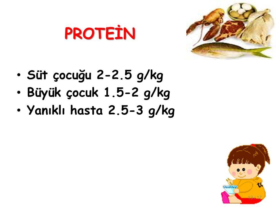 PROTEİN Süt çocuğu 2-2.5 g/kg Büyük çocuk 1.5-2 g/kg