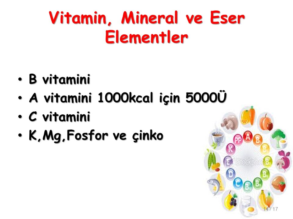 Vitamin, Mineral ve Eser Elementler