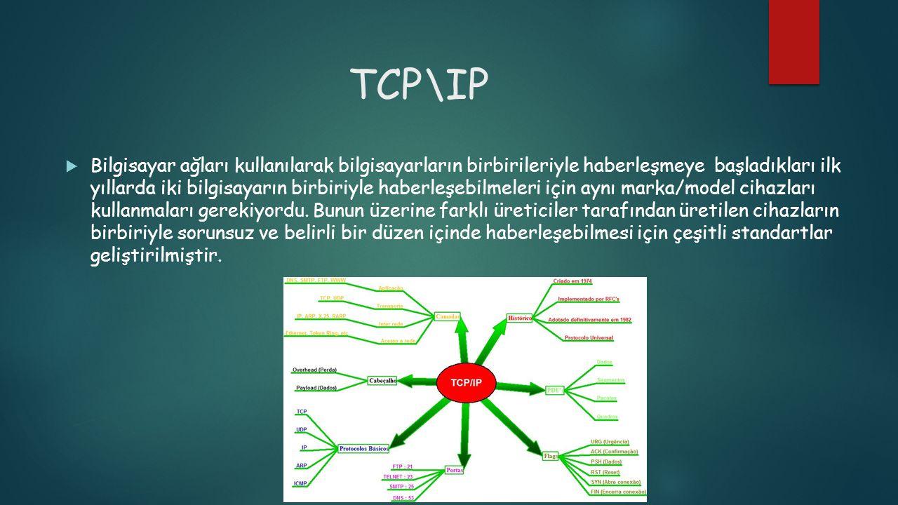 TCP\IP