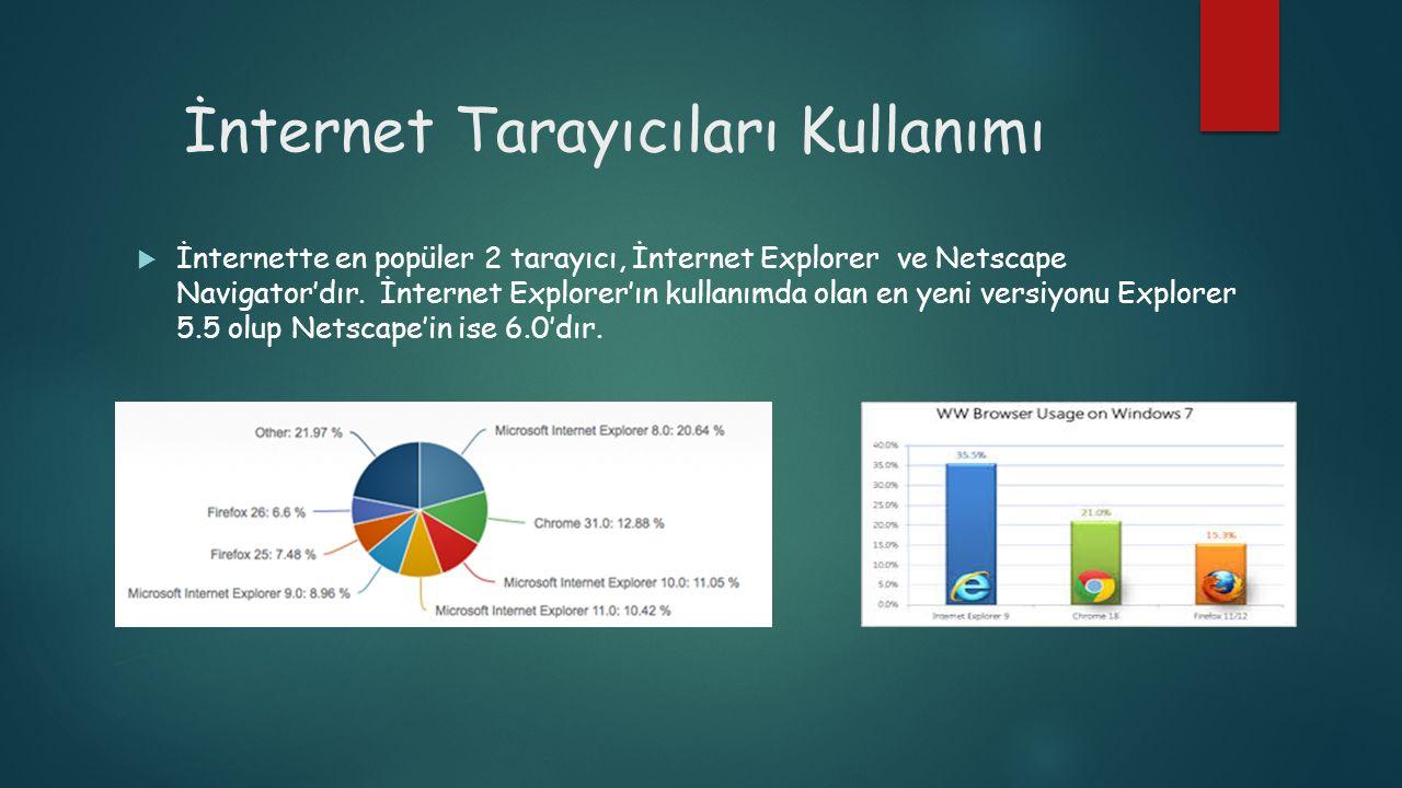 İnternet Tarayıcıları Kullanımı
