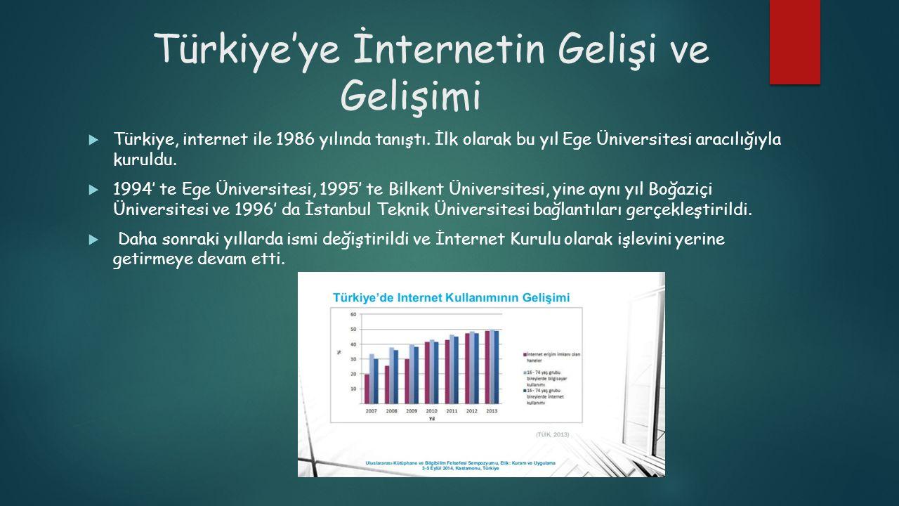 Türkiye'ye İnternetin Gelişi ve Gelişimi