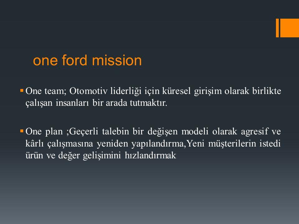 One team; Otomotiv liderliği için küresel girişim olarak birlikte çalışan insanları bir arada tutmaktır.