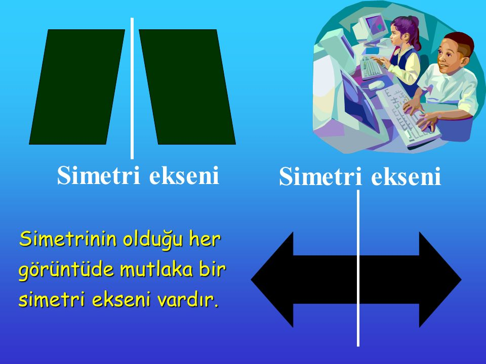 Simetri ekseni Simetri ekseni