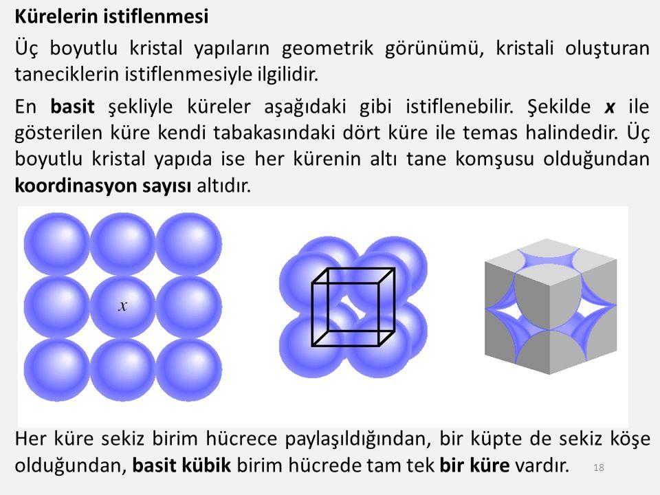 Kürelerin istiflenmesi Üç boyutlu kristal yapıların geometrik görünümü, kristali oluşturan taneciklerin istiflenmesiyle ilgilidir. En basit şekliyle küreler aşağıdaki gibi istiflenebilir. Şekilde x ile gösterilen küre kendi tabakasındaki dört küre ile temas halindedir. Üç boyutlu kristal yapıda ise her kürenin altı tane komşusu olduğundan koordinasyon sayısı altıdır. Her küre sekiz birim hücrece paylaşıldığından, bir küpte de sekiz köşe olduğundan, basit kübik birim hücrede tam tek bir küre vardır.