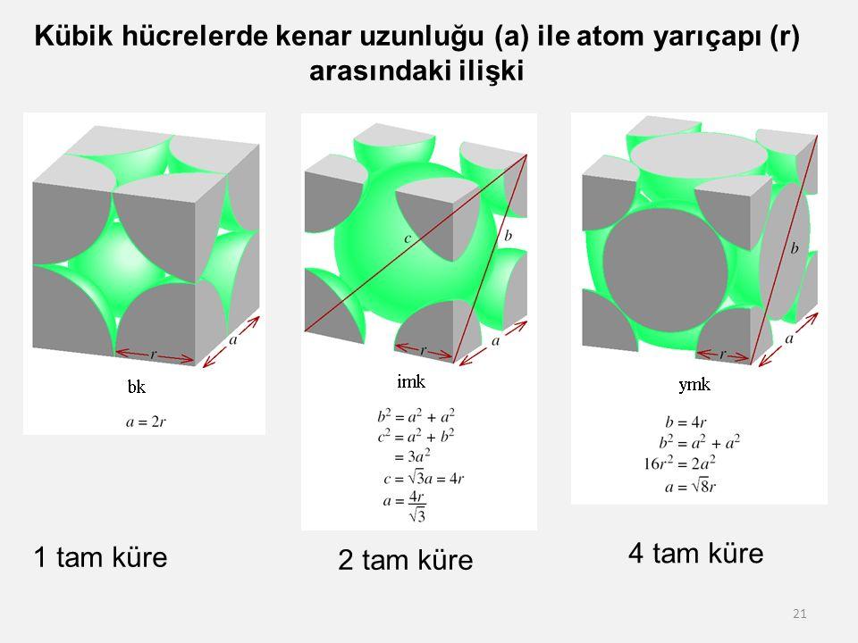 Kübik hücrelerde kenar uzunluğu (a) ile atom yarıçapı (r) arasındaki ilişki