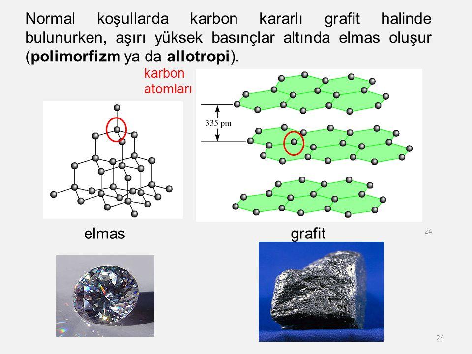 Normal koşullarda karbon kararlı grafit halinde bulunurken, aşırı yüksek basınçlar altında elmas oluşur (polimorfizm ya da allotropi).