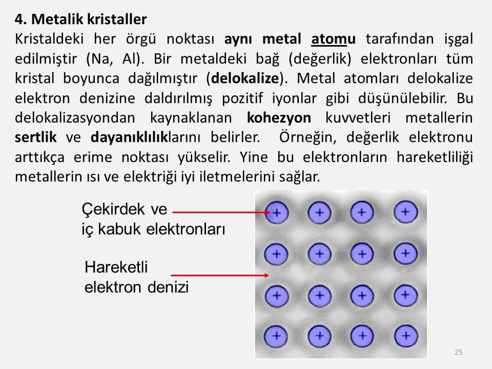 4. Metalik kristaller