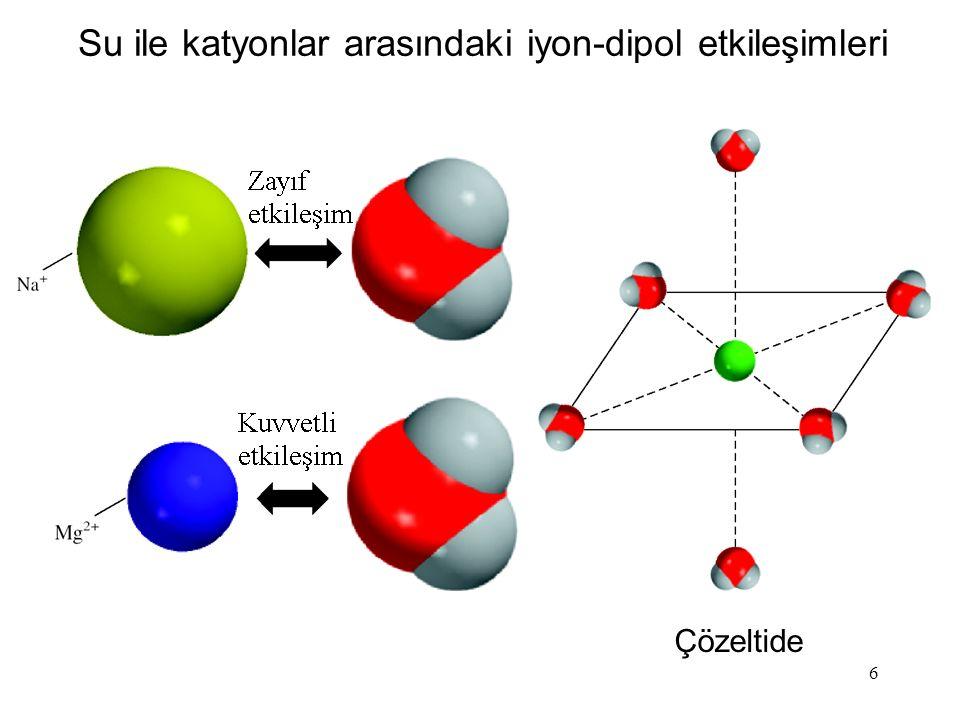 Su ile katyonlar arasındaki iyon-dipol etkileşimleri