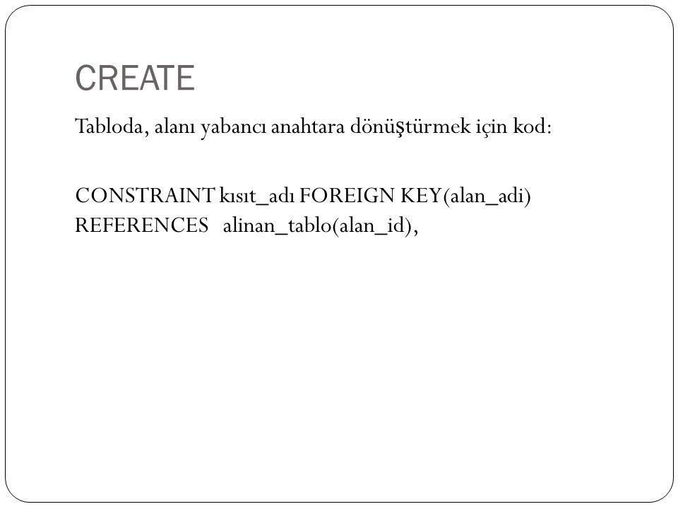 CREATE Tabloda, alanı yabancı anahtara dönüştürmek için kod: CONSTRAINT kısıt_adı FOREIGN KEY(alan_adi) REFERENCES alinan_tablo(alan_id),