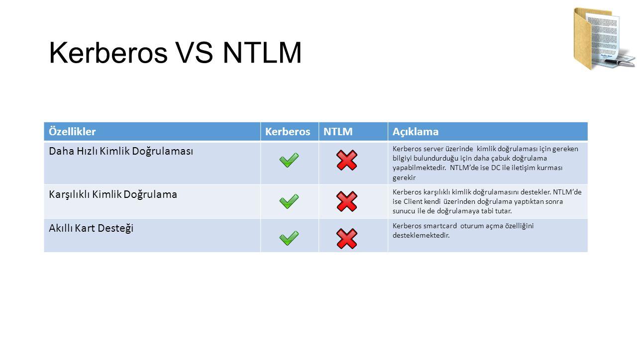 Kerberos VS NTLM Özellikler Kerberos NTLM Açıklama