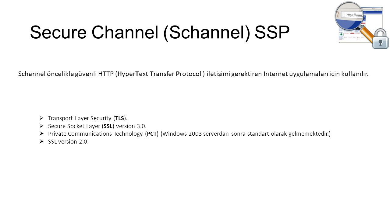 Secure Channel (Schannel) SSP