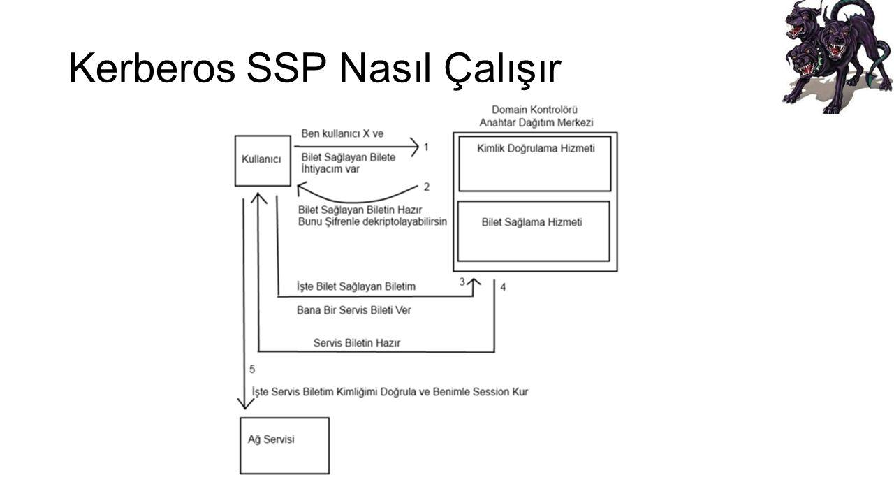 Kerberos SSP Nasıl Çalışır