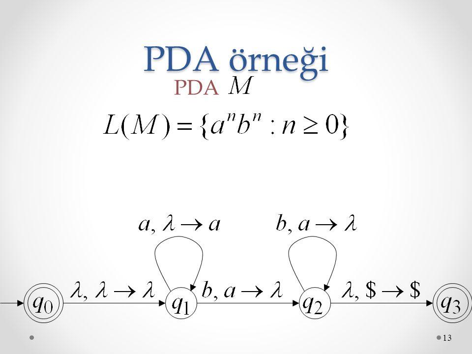 PDA örneği PDA