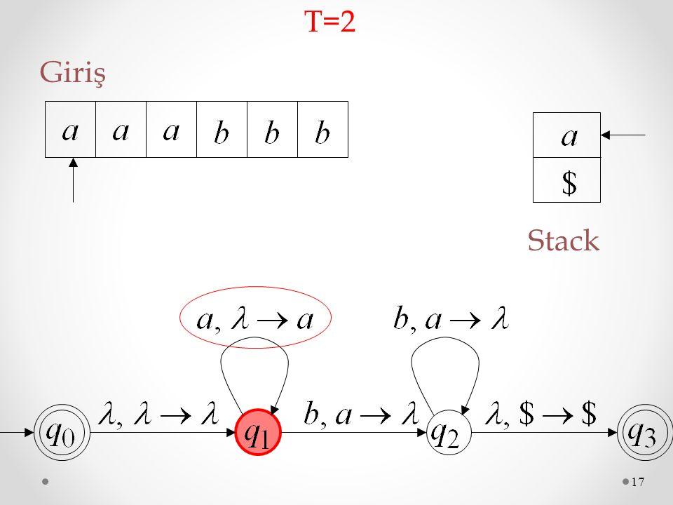 T=2 Giriş Stack
