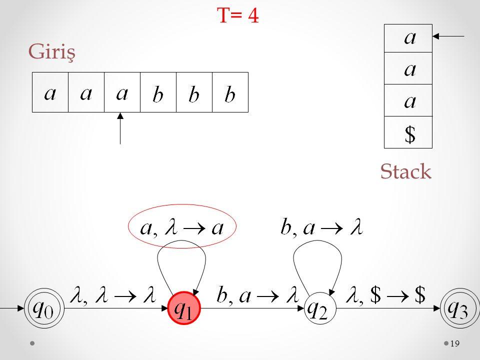 T= 4 Giriş Stack