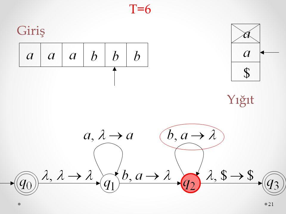 T=6 Giriş Yığıt