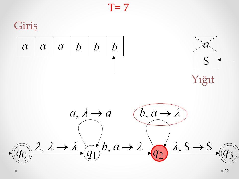 T= 7 Giriş Yığıt