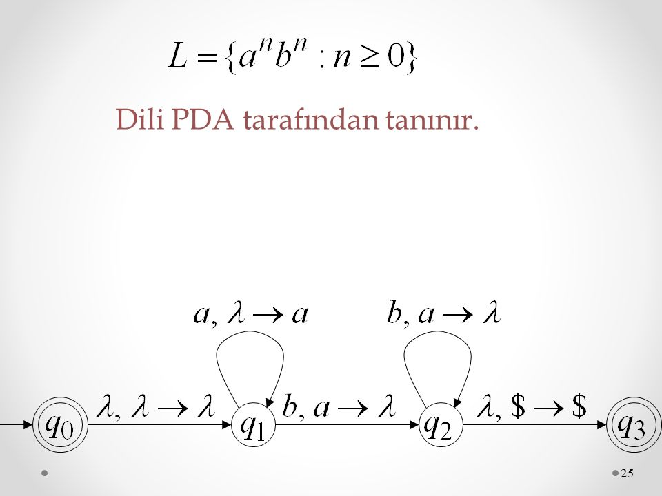 Dili PDA tarafından tanınır.