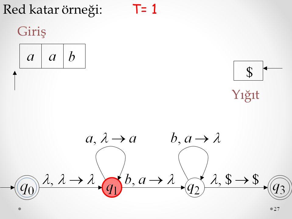Red katar örneği: T= 1 Giriş Yığıt