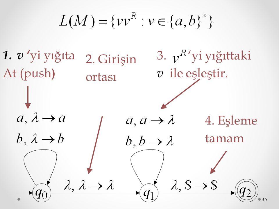 v 'yi yığıta At (push) 3. 'yi yığıttaki v ile eşleştir. 2. Girişin ortası 4. Eşleme tamam