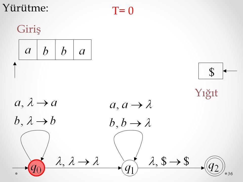 Yürütme: T= 0 Giriş Yığıt